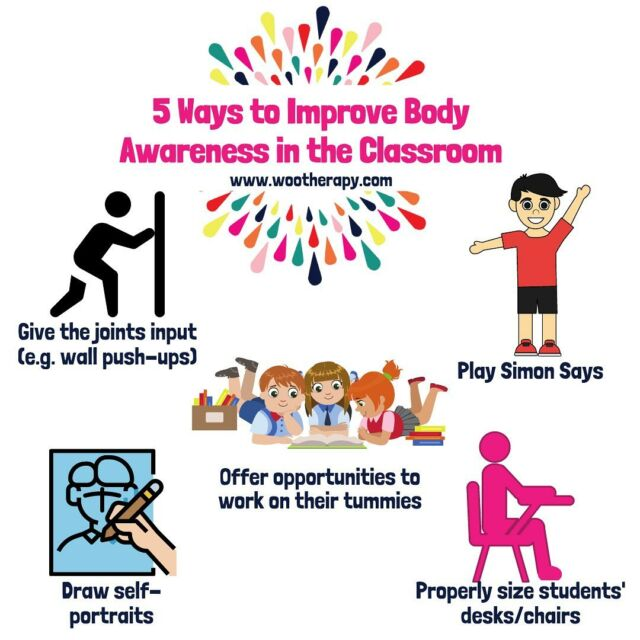 Body awareness is a broad term that can refer to determining one's body and position in space, identifying different body parts, and understanding directionality (forward/back/up/down) and laterality (left vs. right). All these things are important and necessary for attention, arousal, handwriting legibility, navigating the classroom, and general success of being a student.  Opportunities to practice and gain more information in these areas should be offered in the classroom weekly—if not DAILY!  Let me know below 👇🏼 which one you will I corporate this week!   #StudentSkills #TeacherTips #TheMoreYouKnow #TeachersEmpoweringTeachers #AllStudentsAchieve